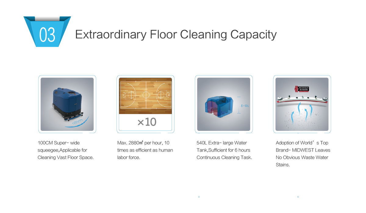Intelligent floor scrubber .jpg